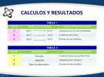 calculos y resultados