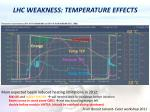 lhc weakness temperature effects