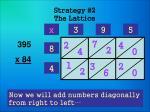 strategy 2 the lattice20