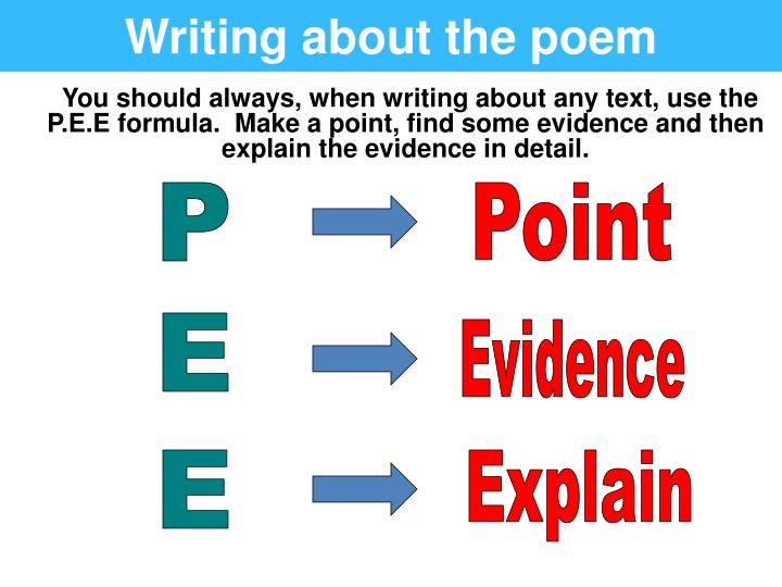 Writing about the poem