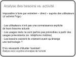 analyse des besoins vs activit