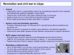 revolution and civil war in libya