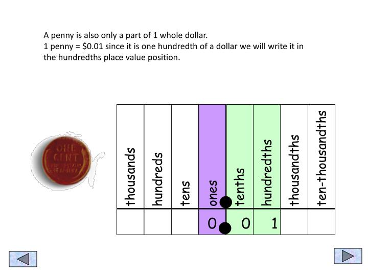 A penny is also only a part of 1 whole dollar.