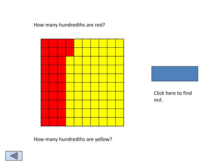 How many hundredths are red?
