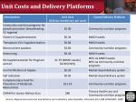 unit costs and delivery platforms