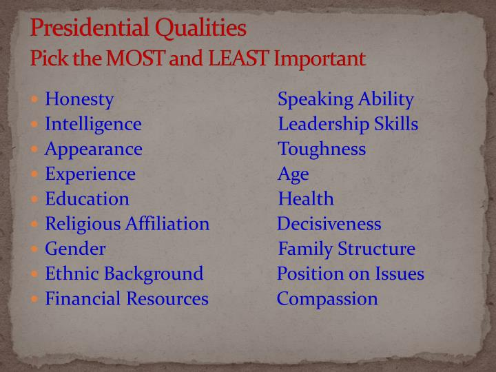 Presidential qualities pick the most and least important