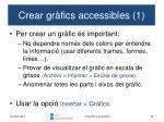 crear gr fics accessibles 1