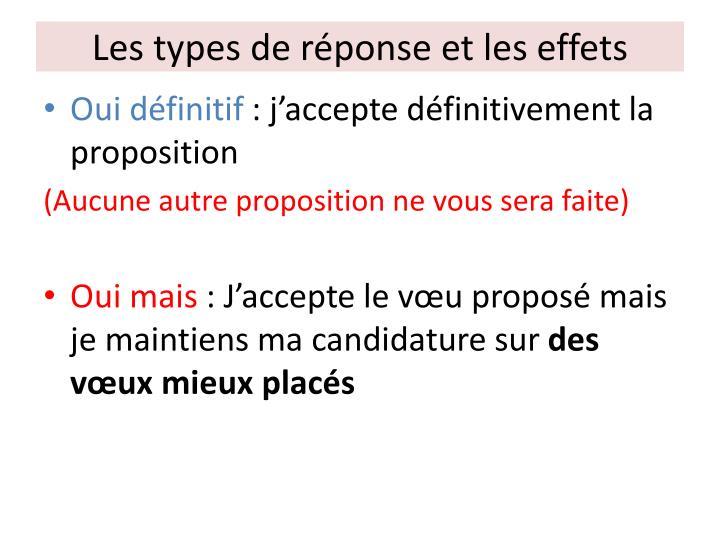 Les types de réponse et les effets