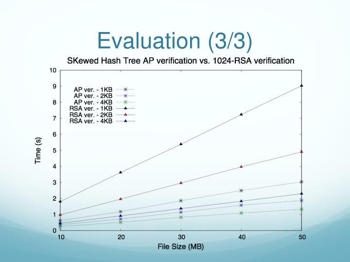 Evaluation (3/3)