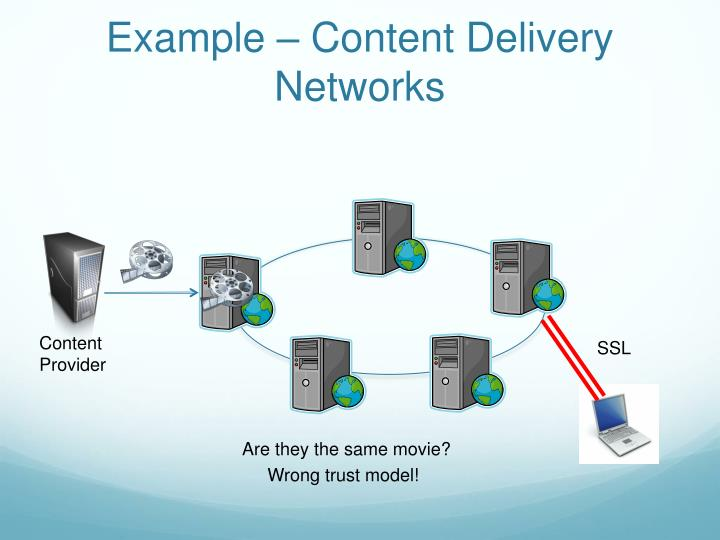 Example – Content Delivery Networks