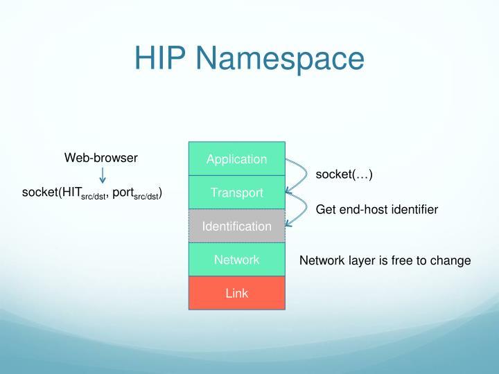 HIP Namespace