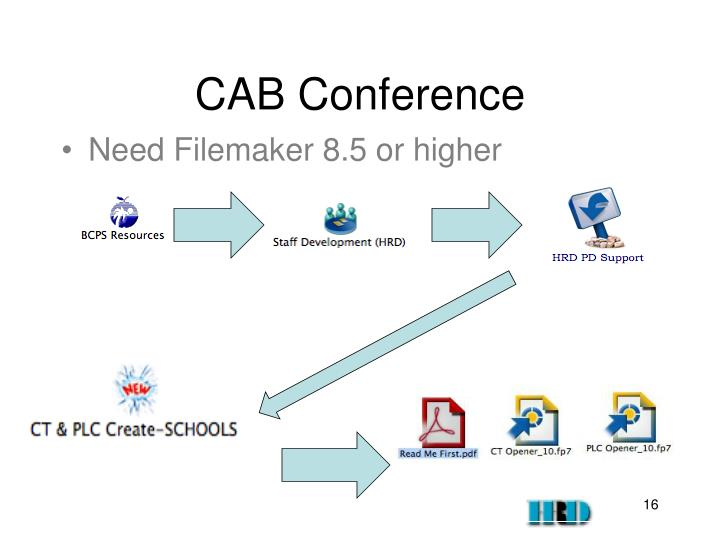 CAB Conference