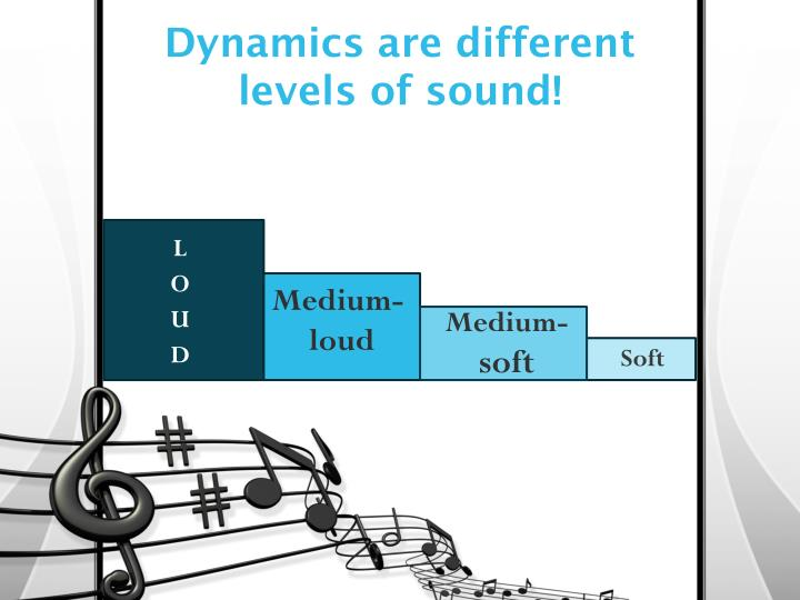 Dynamics are different levels of sound