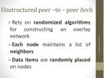 unstructured peer to peer arch