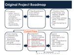original project roadmap