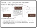 central district staff provides the needed technical and logistical support