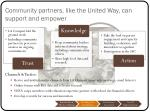 community partners like the united way can support and empower