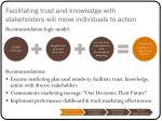 facilitating trust and knowledge with stakeholders will move individuals to action