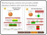 monitoring key metrics will provide lausd decision makers with real time feedback
