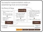 successful implementation rests on establishing trust and knowledge