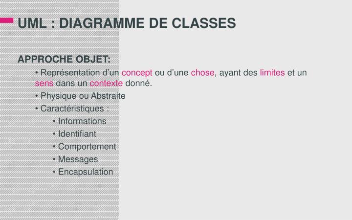 Uml diagramme de classes1
