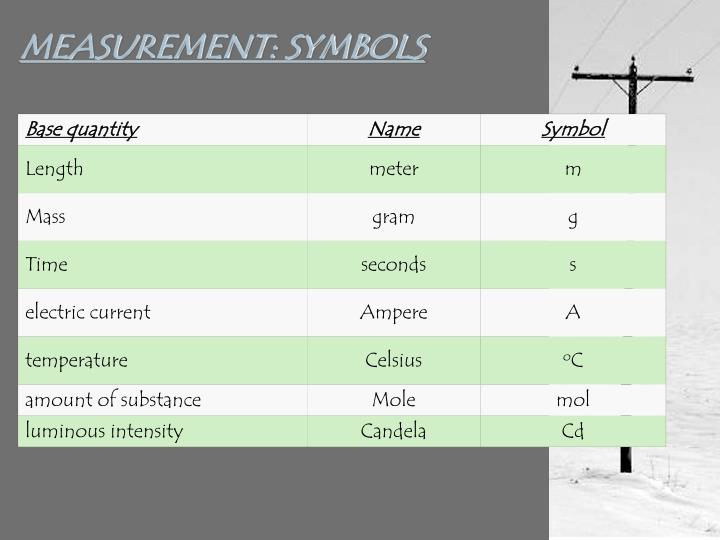 Ppt Measuring With Scientific Units Powerpoint Presentation Id