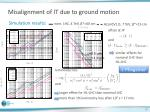 misalignment of it due to ground motion