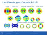 les diff rents types d aimants du lhc