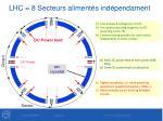 lhc 8 secteurs aliment s ind pendament