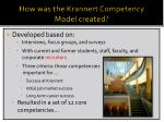 how was the krannert competency model created