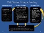 csr plan for strategic reading