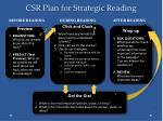 csr plan for strategic reading1