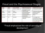 freud and the psychosexual stages