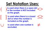 set notation uses