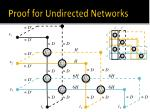 proof for undirected networks