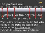 the prefixes are