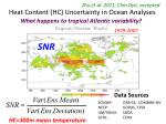 heat content hc uncertainty in ocean analyses what happens to tropical atlantic variability