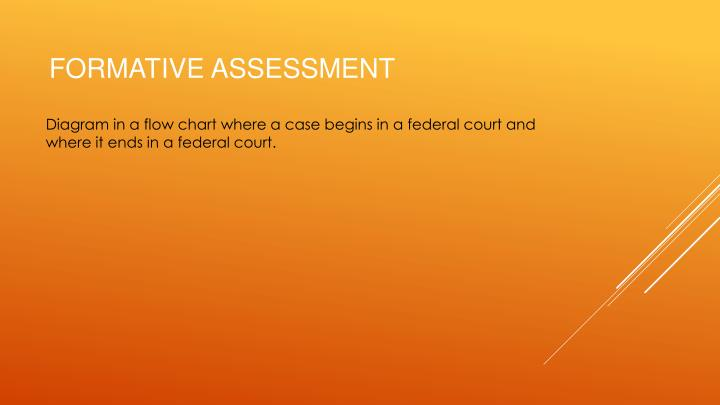 Diagram in a flow chart where a case begins in a federal court and where it ends in a federal court.