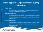basic types of organizational buying situations