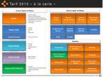 tarif 2013 la carte