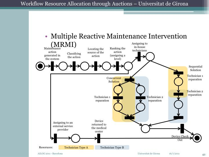 Multiple Reactive Maintenance Intervention  (MRMI)