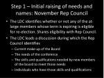 step 1 initial raising of needs and names november rep council