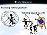 team debriefs