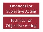emotional or subjective acting
