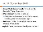 a 11 november 2011