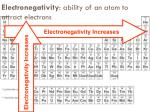 electronegativity ability of an atom to attract electrons