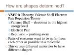 how are shapes determined