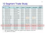 12 segment trade study
