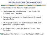preparation for 2001 round