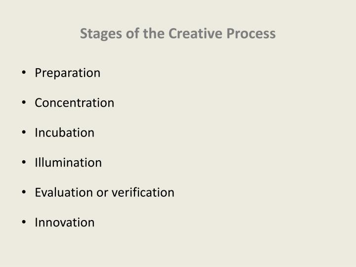 Stages of the Creative Process